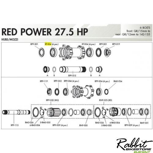 Lagers voorwielnaaf Red66 Fulcrum